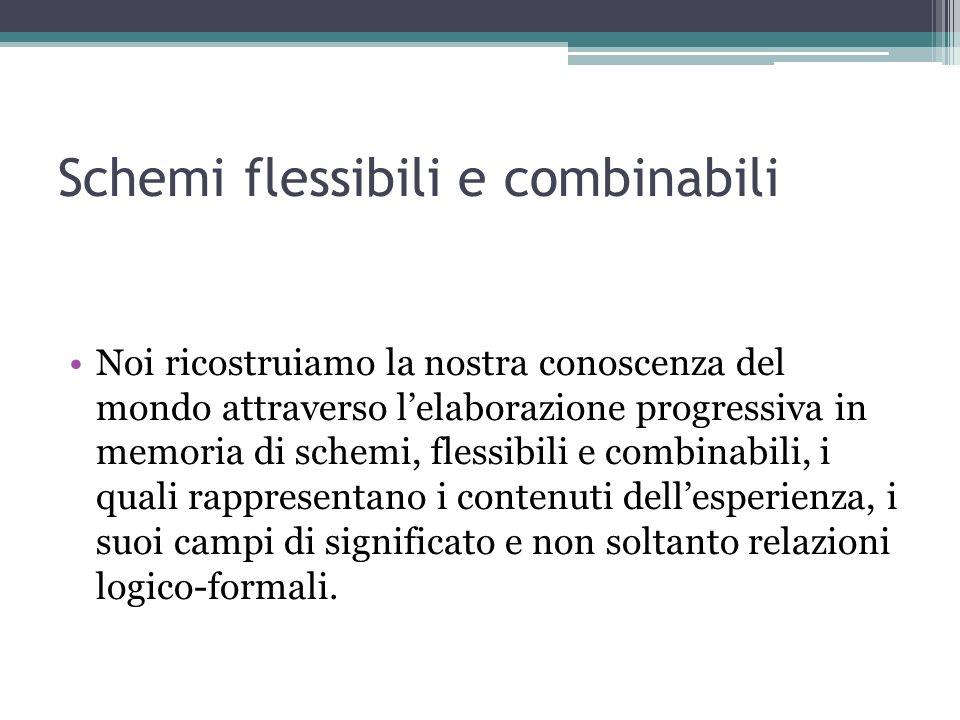 Schemi flessibili e combinabili