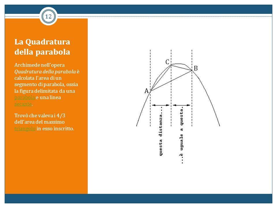 La Quadratura della parabola