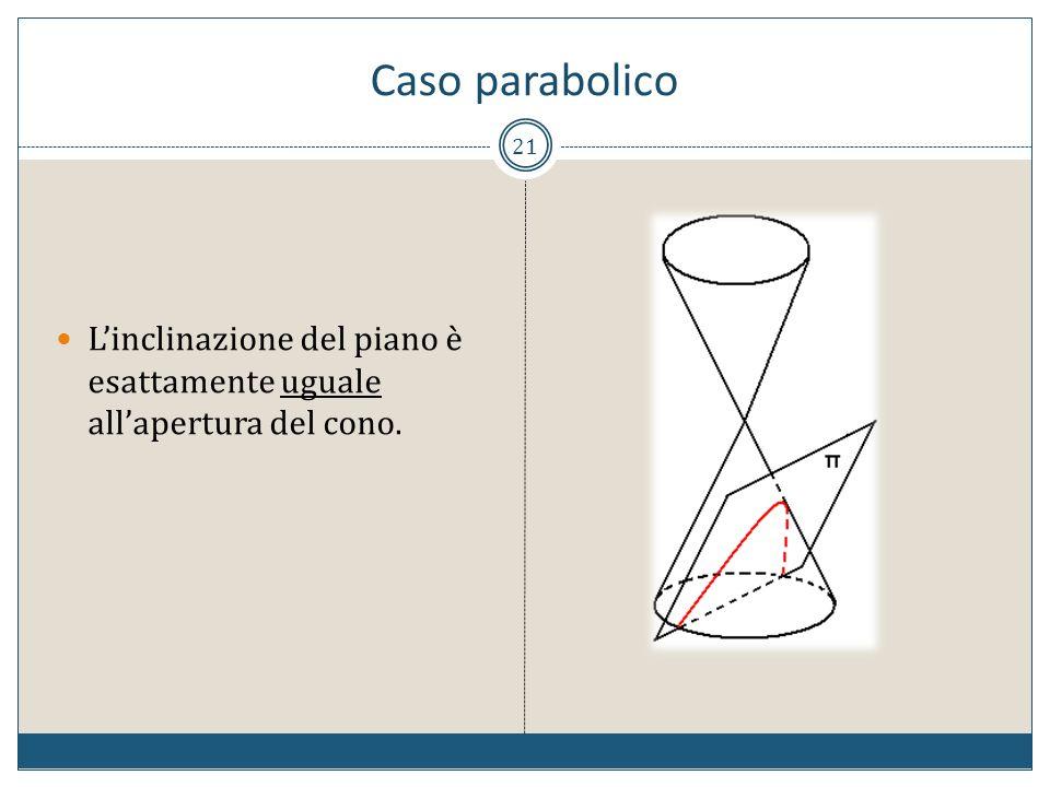 Caso parabolico L'inclinazione del piano è esattamente uguale all'apertura del cono.