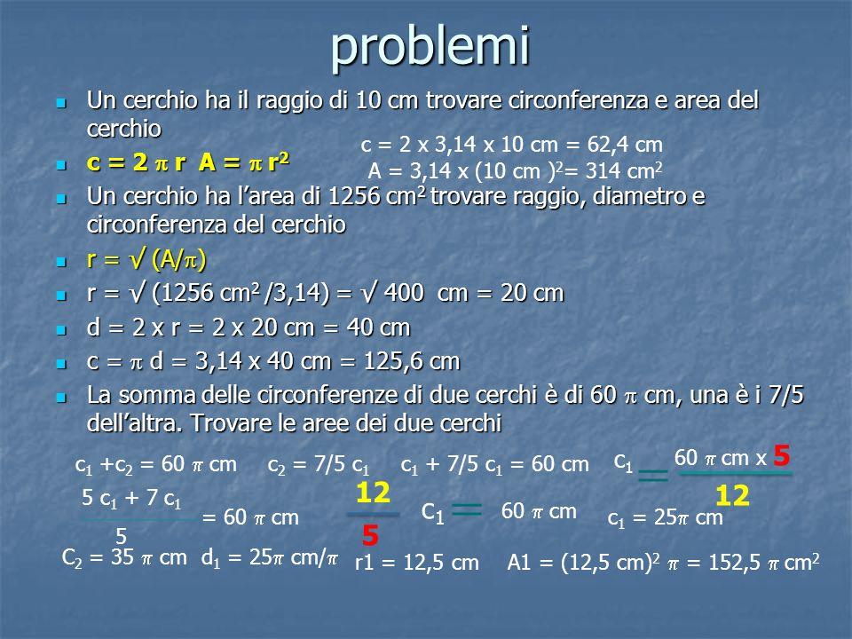 problemi Un cerchio ha il raggio di 10 cm trovare circonferenza e area del cerchio. c = 2 p r A = p r2.