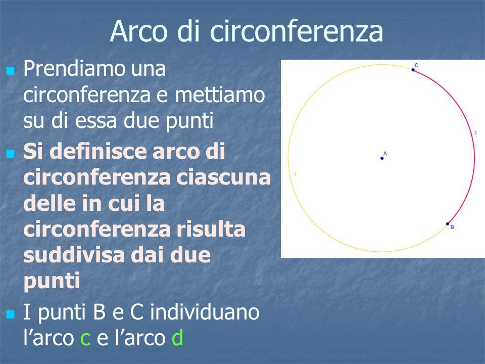 Arco di circonferenza Prendiamo una circonferenza e mettiamo su di essa due punti.
