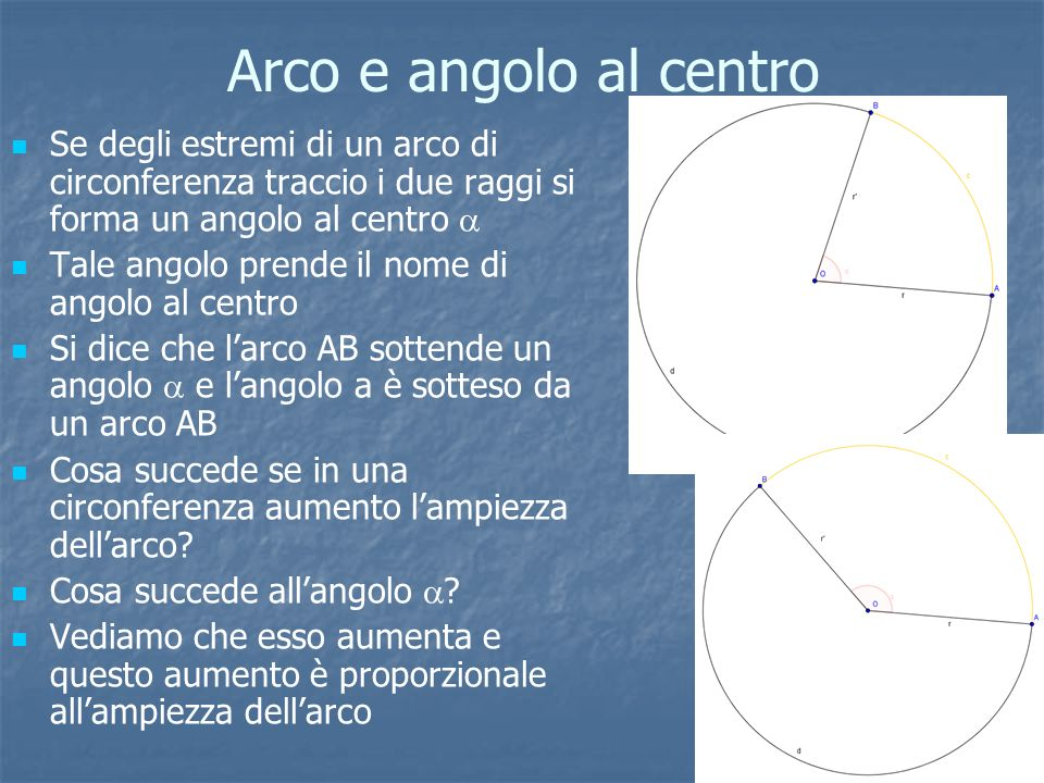 Arco e angolo al centro Se degli estremi di un arco di circonferenza traccio i due raggi si forma un angolo al centro a.
