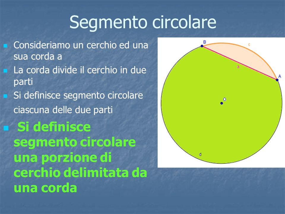 Segmento circolare Consideriamo un cerchio ed una sua corda a. La corda divide il cerchio in due parti.