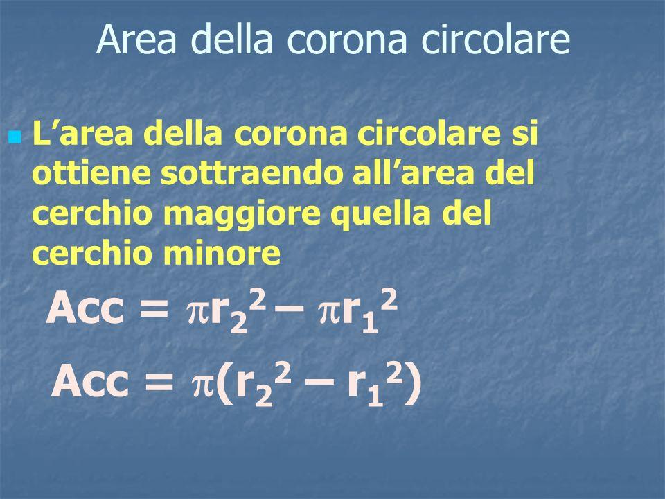 Area della corona circolare