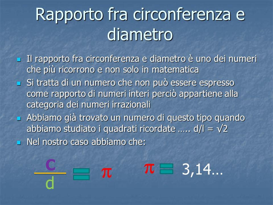 Rapporto fra circonferenza e diametro