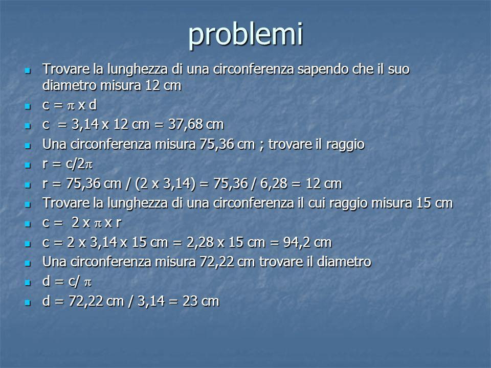 problemi Trovare la lunghezza di una circonferenza sapendo che il suo diametro misura 12 cm. c = p x d.