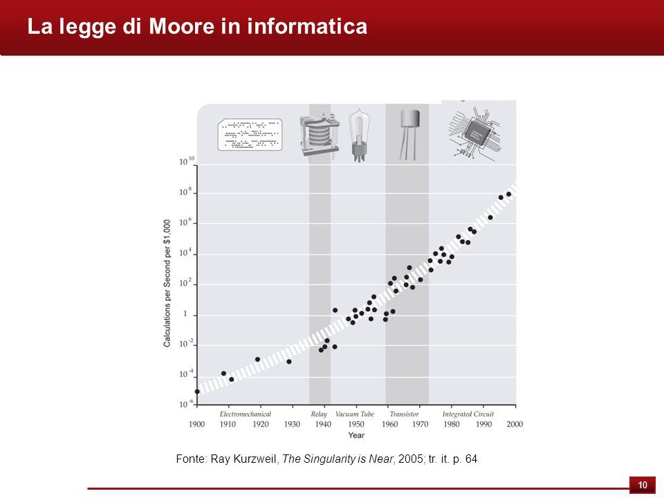 La legge di Moore in informatica