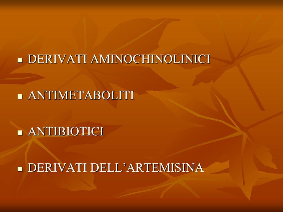 DERIVATI AMINOCHINOLINICI