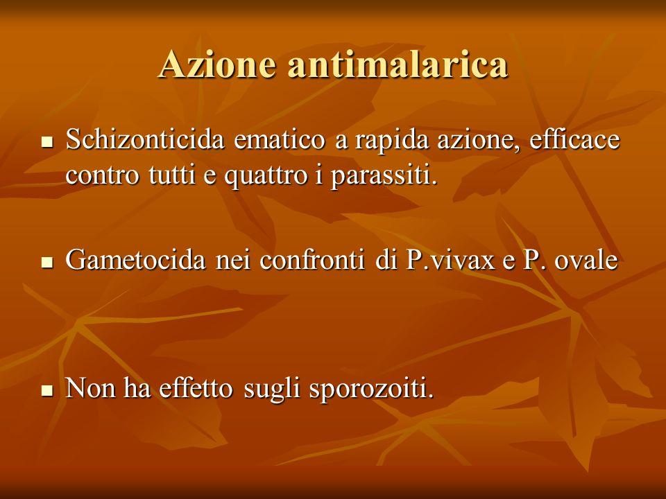 Azione antimalarica Schizonticida ematico a rapida azione, efficace contro tutti e quattro i parassiti.