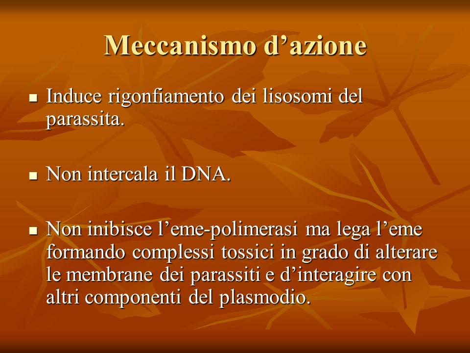 Meccanismo d'azione Induce rigonfiamento dei lisosomi del parassita.