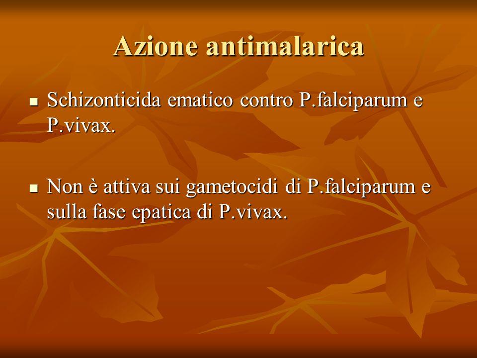 Azione antimalarica Schizonticida ematico contro P.falciparum e P.vivax.