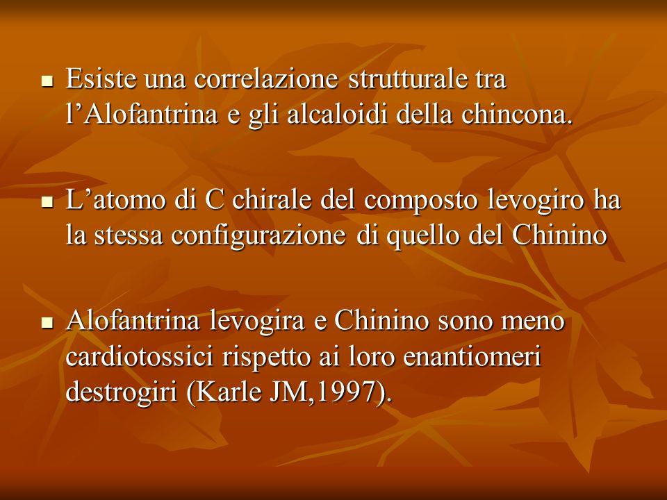 Esiste una correlazione strutturale tra l'Alofantrina e gli alcaloidi della chincona.