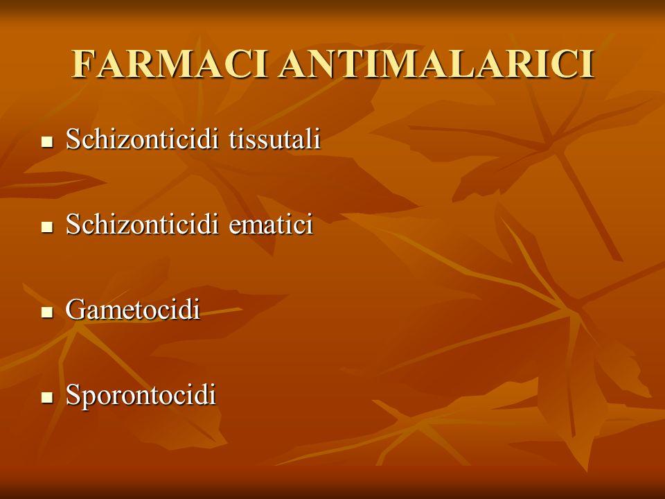 FARMACI ANTIMALARICI Schizonticidi tissutali Schizonticidi ematici