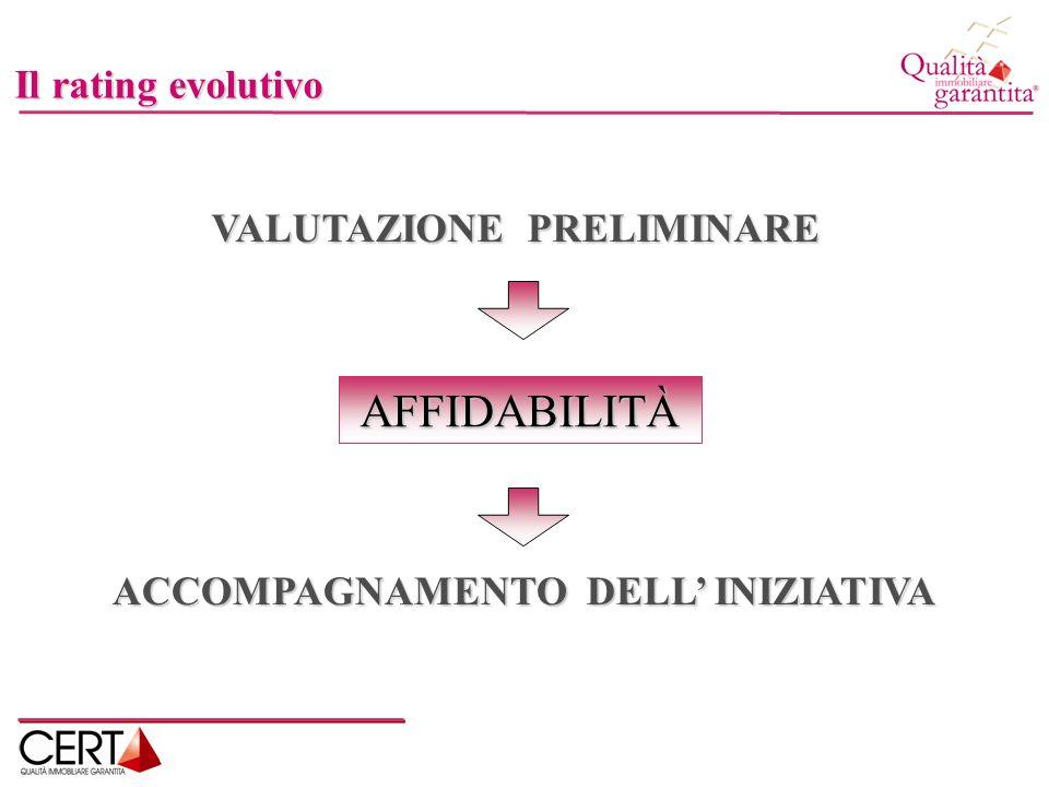 VALUTAZIONE PRELIMINARE ACCOMPAGNAMENTO DELL' INIZIATIVA