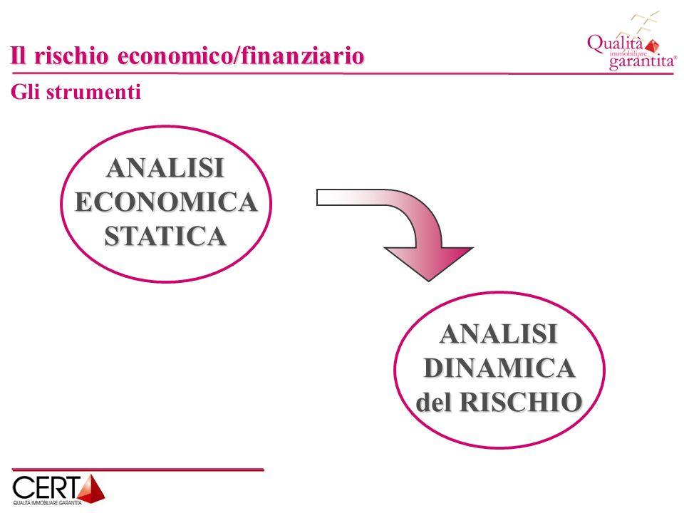 ANALISI ECONOMICA STATICA ANALISI DINAMICA del RISCHIO