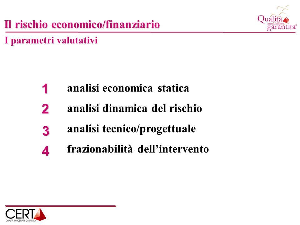 1 2 3 4 Il rischio economico/finanziario analisi economica statica