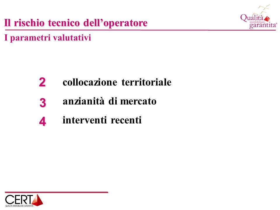 2 3 4 Il rischio tecnico dell'operatore collocazione territoriale