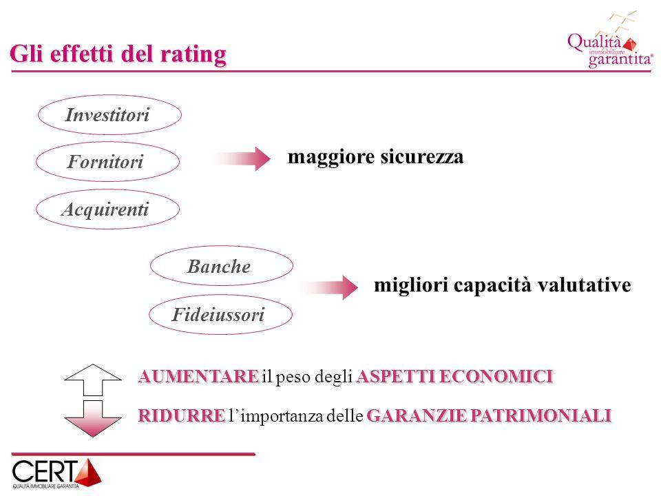 Gli effetti del rating maggiore sicurezza migliori capacità valutative