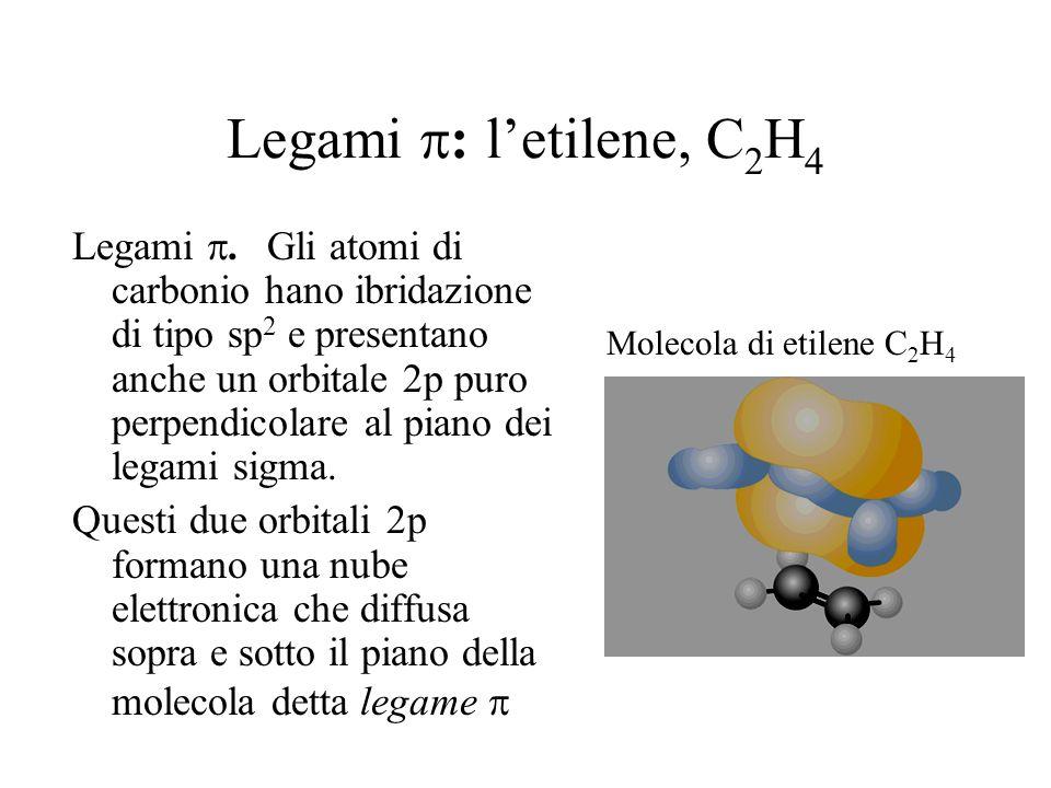 Legami p: l'etilene, C2H4