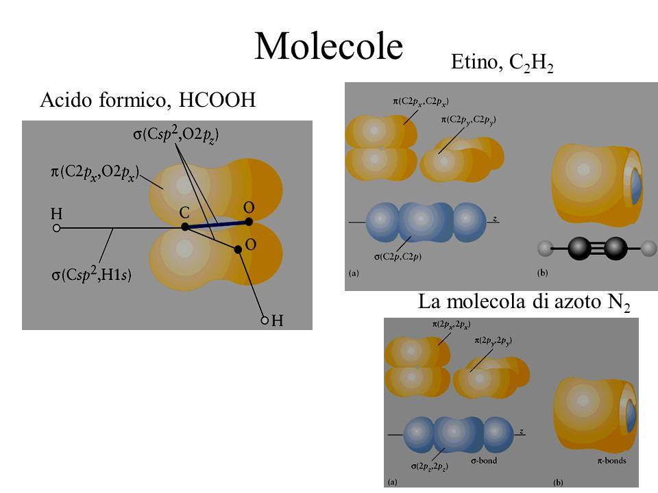 Molecole Etino, C2H2 Acido formico, HCOOH La molecola di azoto N2