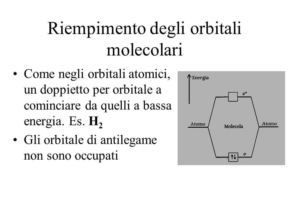 Riempimento degli orbitali molecolari