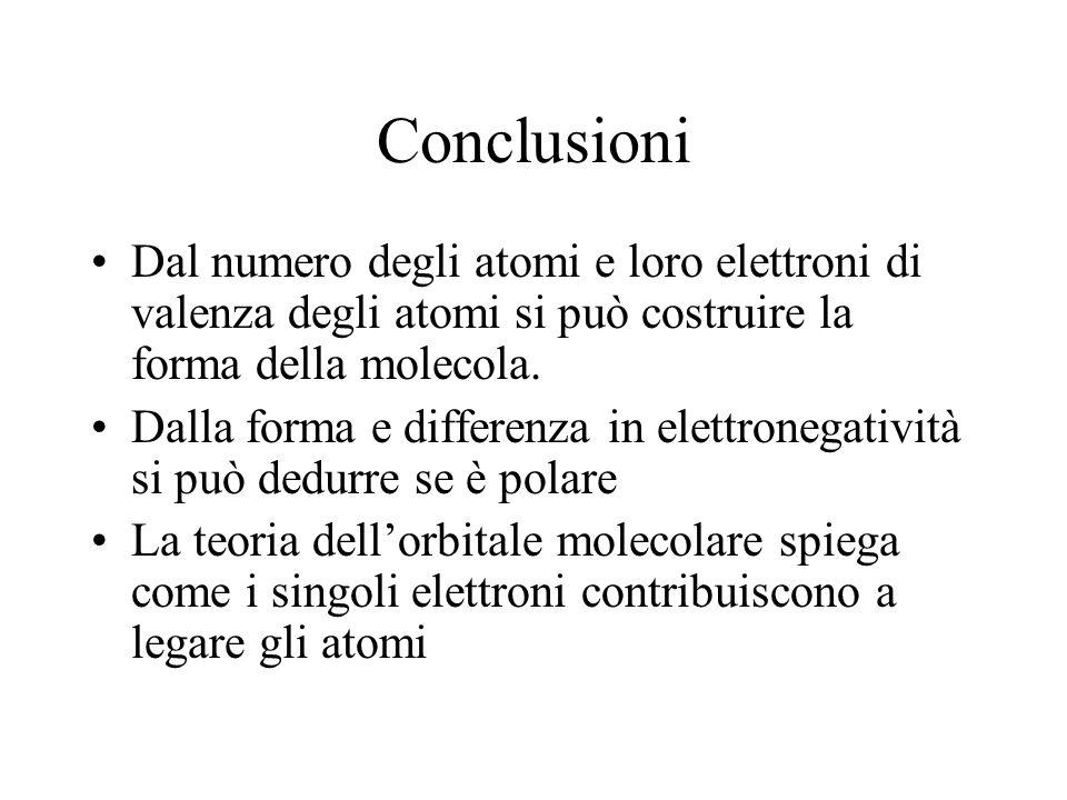 Conclusioni Dal numero degli atomi e loro elettroni di valenza degli atomi si può costruire la forma della molecola.