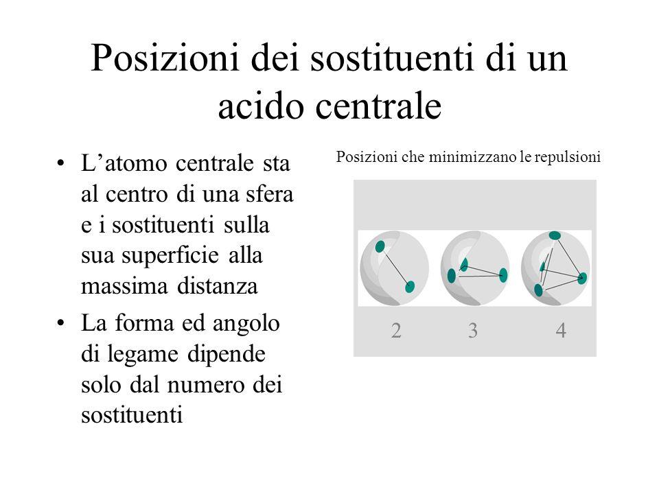 Posizioni dei sostituenti di un acido centrale