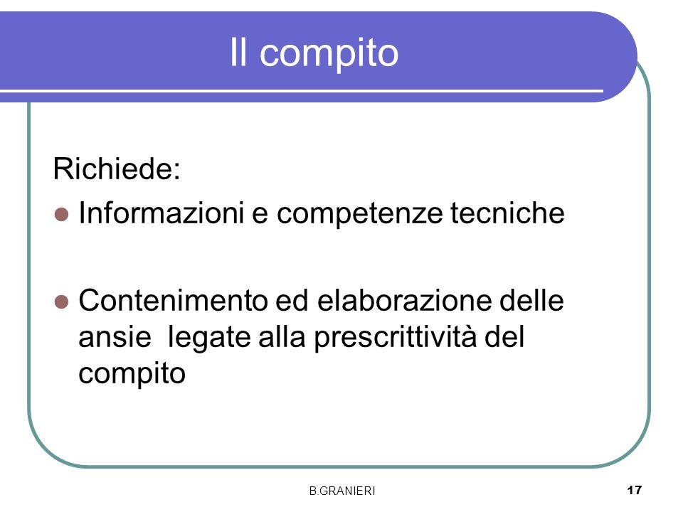 Il compito Richiede: Informazioni e competenze tecniche