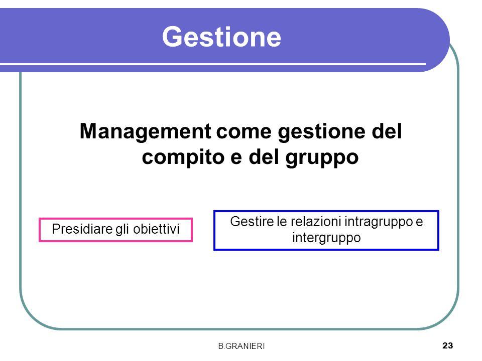 Management come gestione del compito e del gruppo