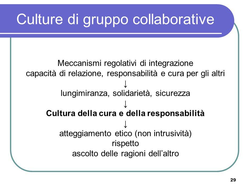 Culture di gruppo collaborative