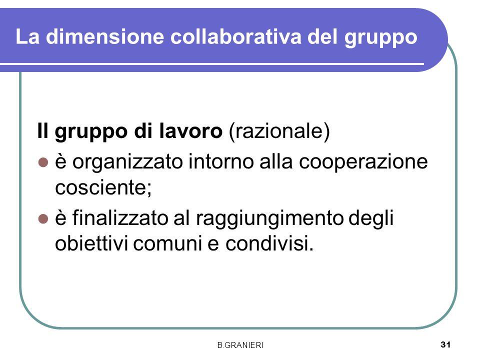La dimensione collaborativa del gruppo
