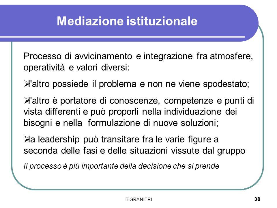 Mediazione istituzionale