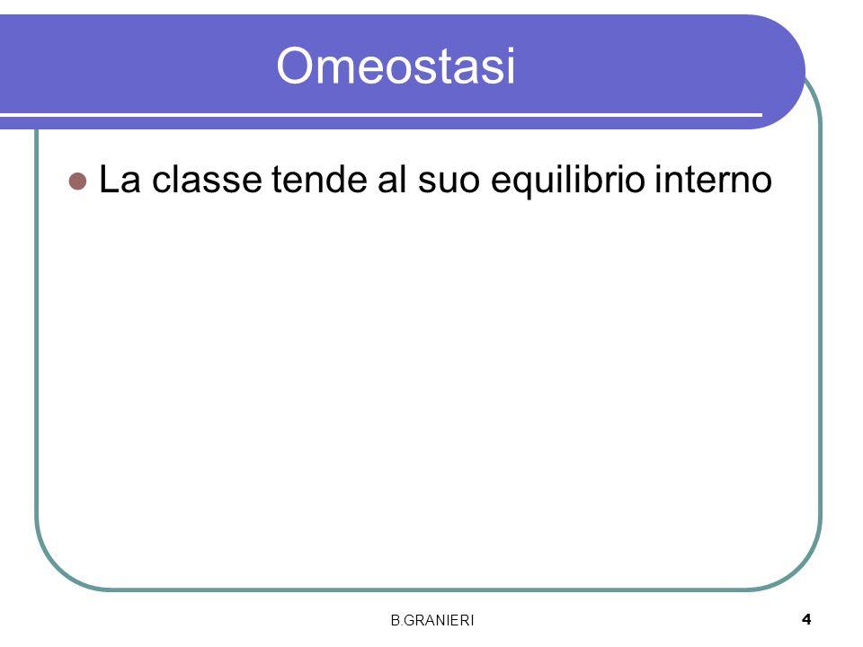 Omeostasi La classe tende al suo equilibrio interno B.GRANIERI