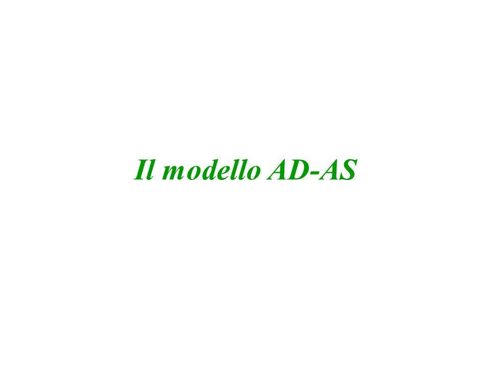Il modello AD-AS