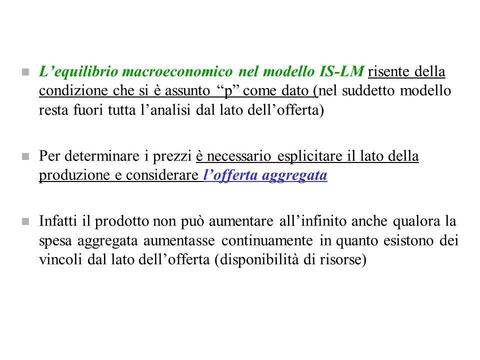 L'equilibrio macroeconomico nel modello IS-LM risente della condizione che si è assunto p come dato (nel suddetto modello resta fuori tutta l'analisi dal lato dell'offerta)