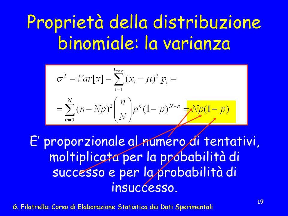 Proprietà della distribuzione binomiale: la varianza