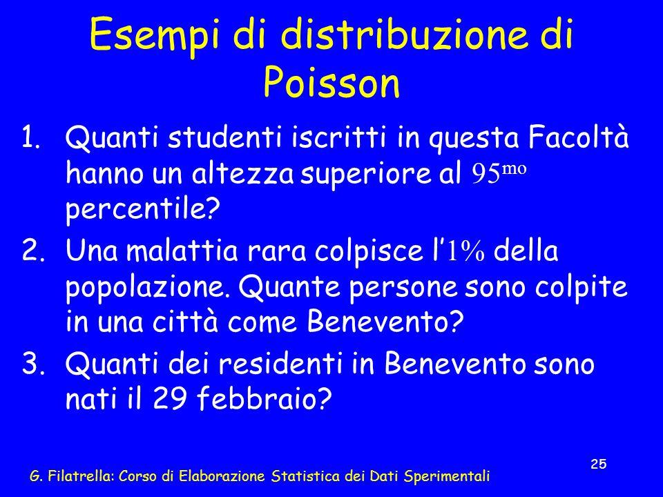 Esempi di distribuzione di Poisson