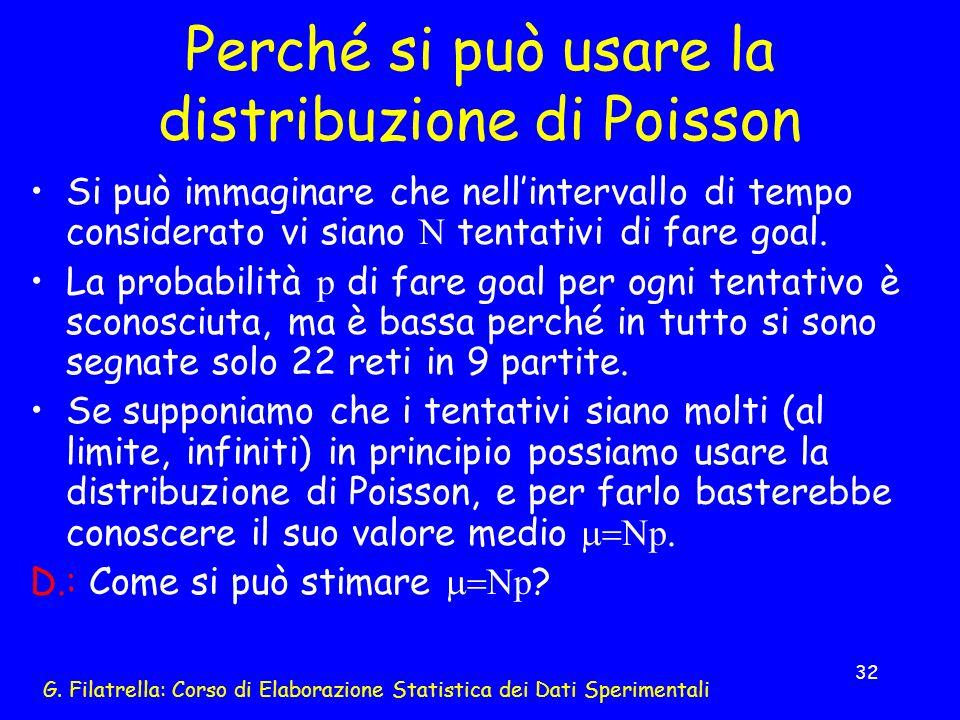 Perché si può usare la distribuzione di Poisson