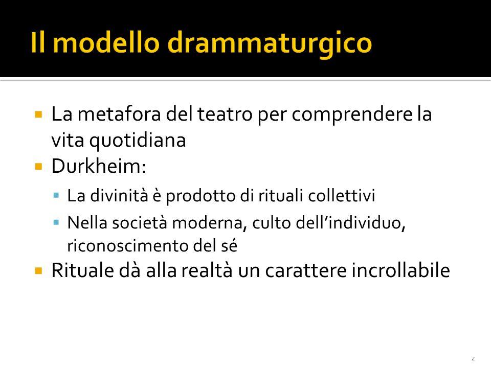 Il modello drammaturgico