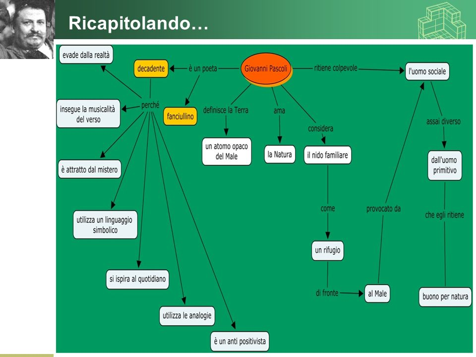 Ricapitolando… www.polovalboite.it/didattica.htm