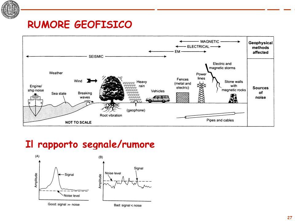 RUMORE GEOFISICO Il rapporto segnale/rumore