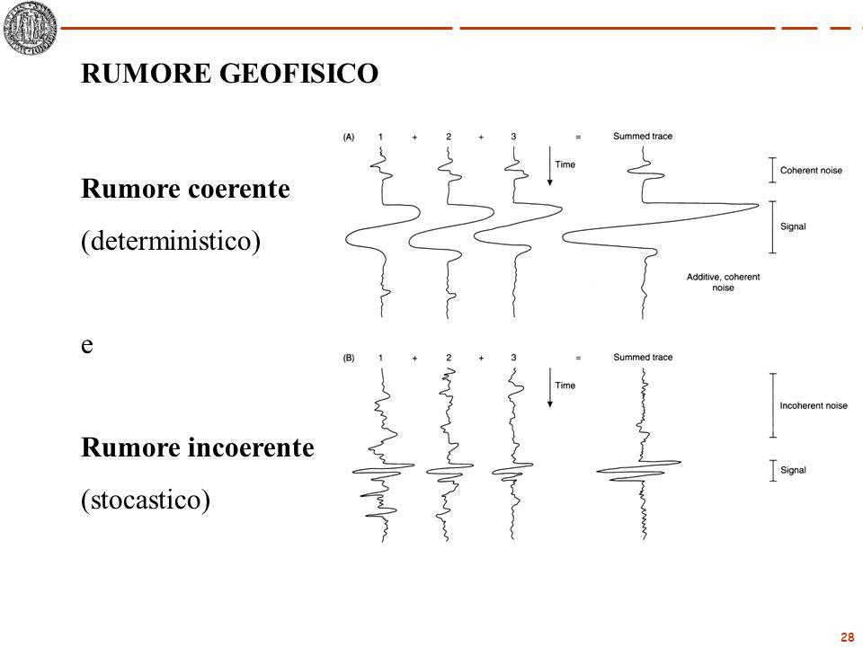 RUMORE GEOFISICO Rumore coerente (deterministico) e Rumore incoerente (stocastico)