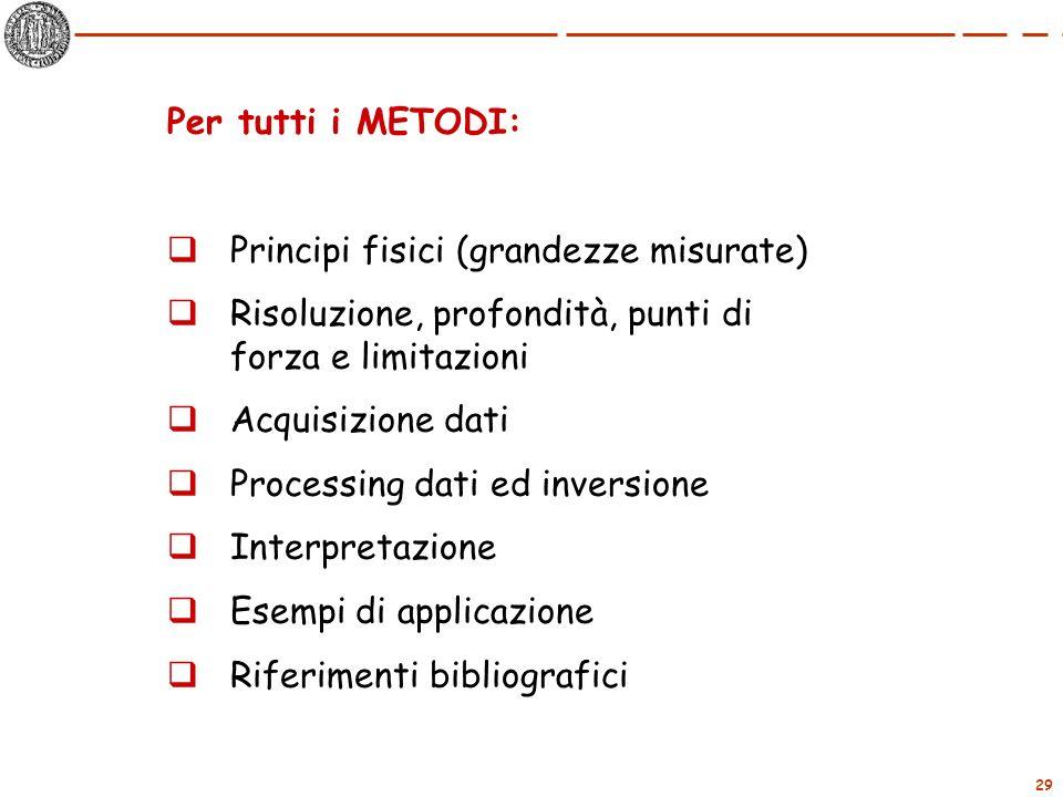 Per tutti i METODI:Principi fisici (grandezze misurate) Risoluzione, profondità, punti di forza e limitazioni.