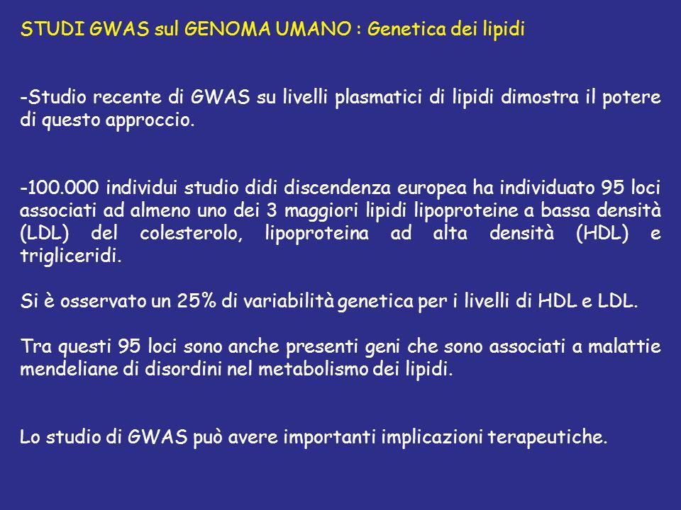 STUDI GWAS sul GENOMA UMANO : Genetica dei lipidi