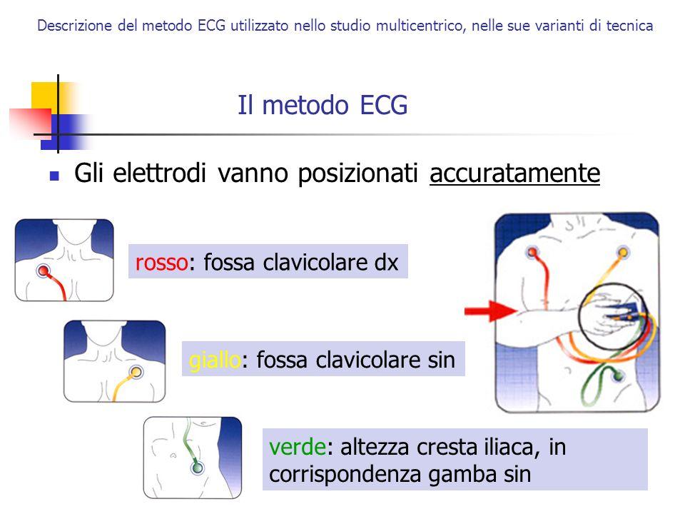 Gli elettrodi vanno posizionati accuratamente