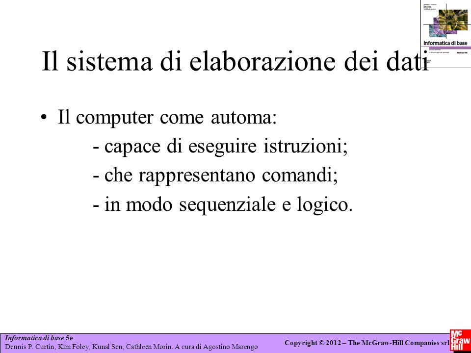 Il sistema di elaborazione dei dati