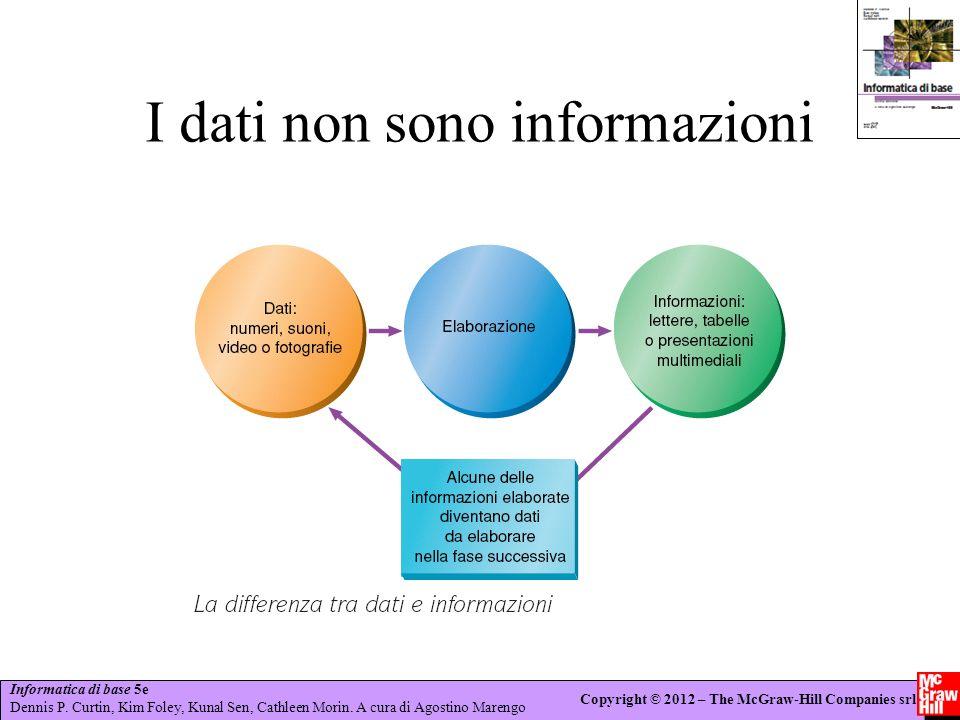 I dati non sono informazioni