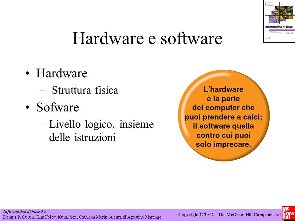 Hardware e software Hardware Sofware Struttura fisica