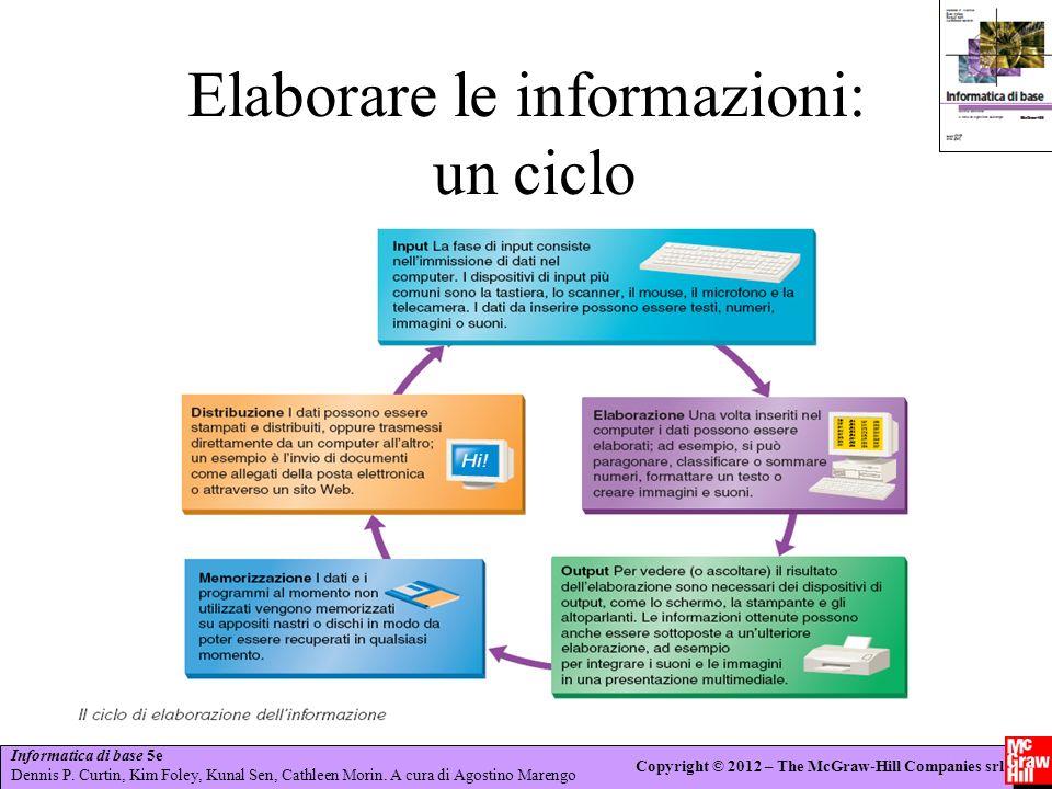 Elaborare le informazioni: un ciclo
