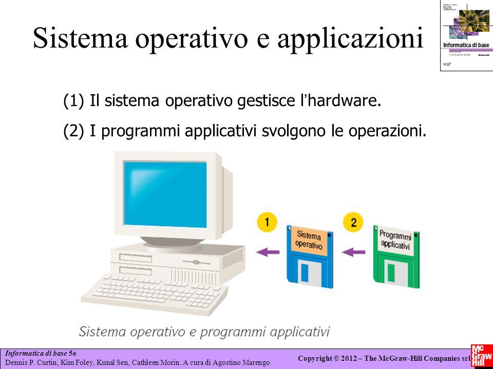 Sistema operativo e applicazioni